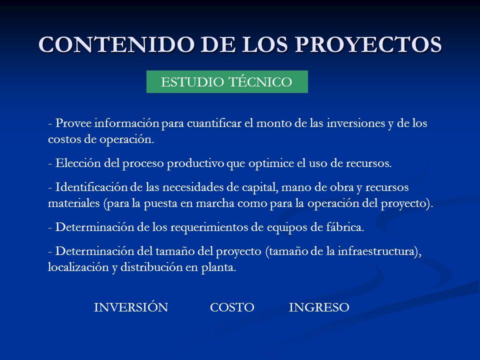 CONTENIDO DE LOS PROYECTOS