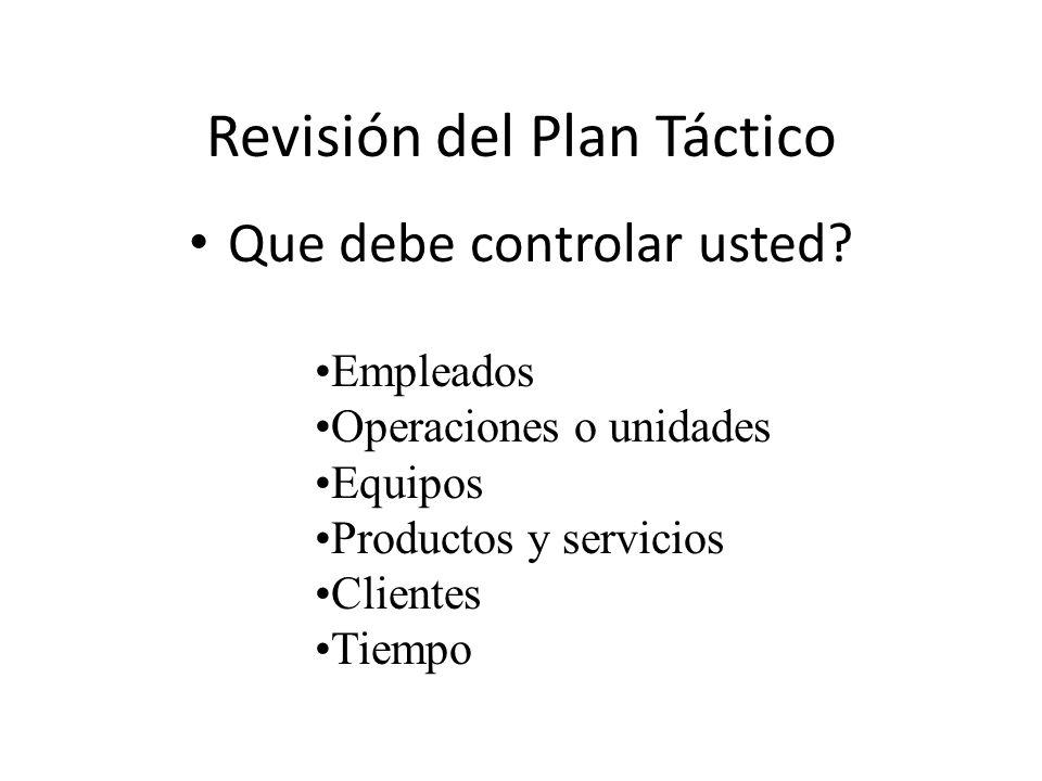 Revisión del Plan Táctico