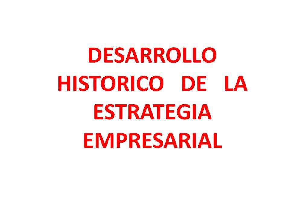 DESARROLLO HISTORICO DE LA ESTRATEGIA EMPRESARIAL