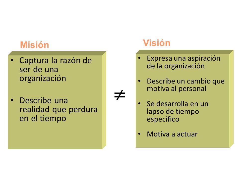  Visión Misión Captura la razón de ser de una organización