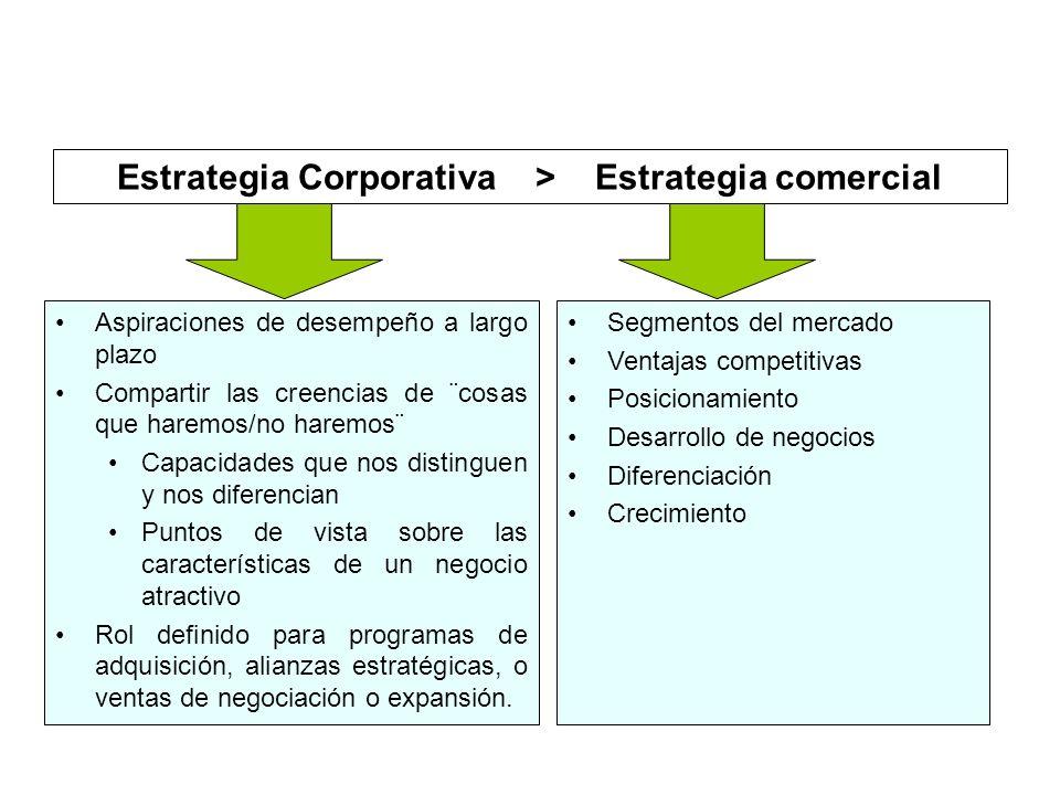 Estrategia Corporativa > Estrategia comercial