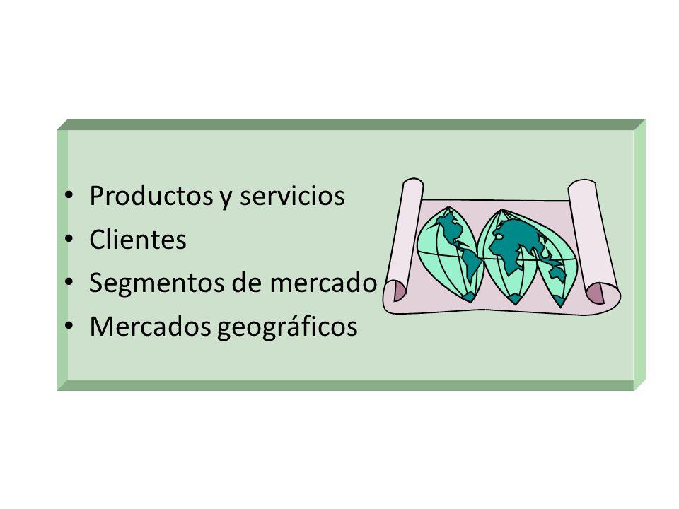 Productos y servicios Clientes Segmentos de mercado