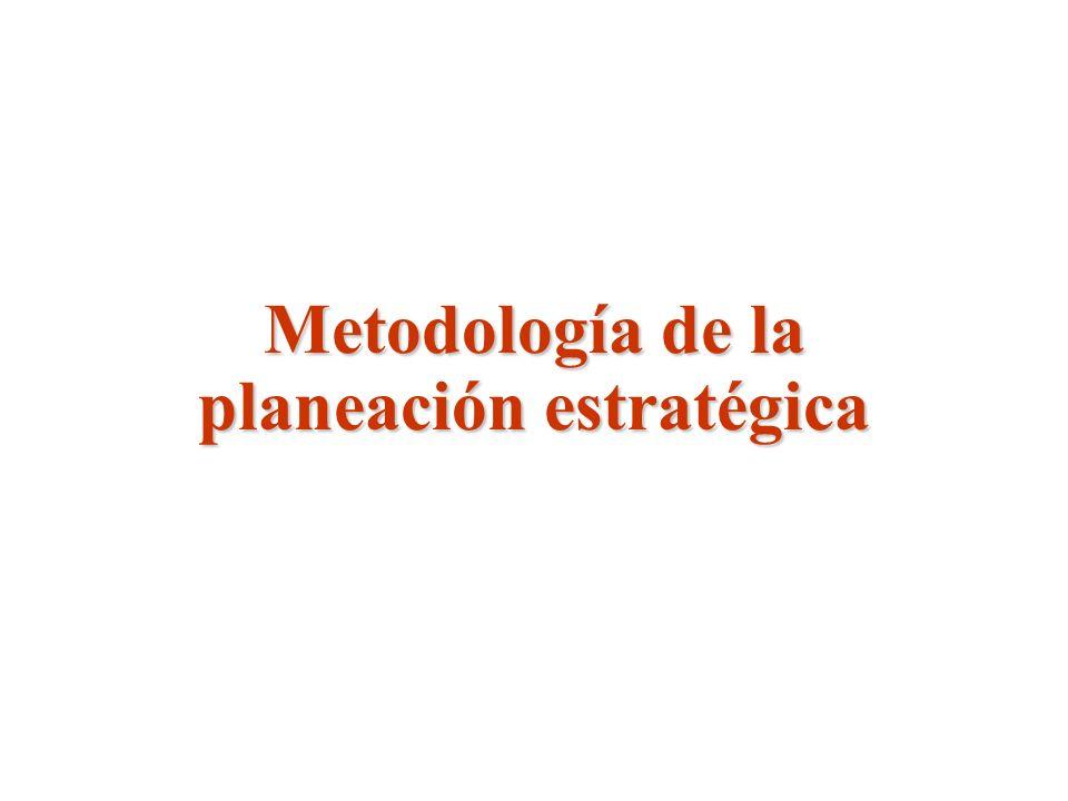 Metodología de la planeación estratégica