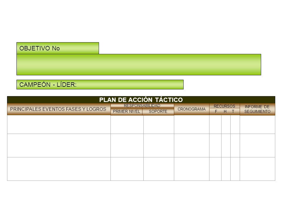 Planes tácticos OBJETIVO No CAMPEÓN - LÍDER: PLAN DE ACCIÓN TÁCTICO