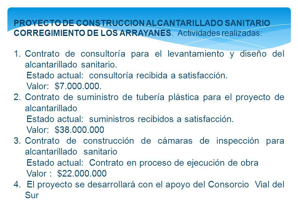 Estado actual: consultoría recibida a satisfacción. Valor: $7.000.000.