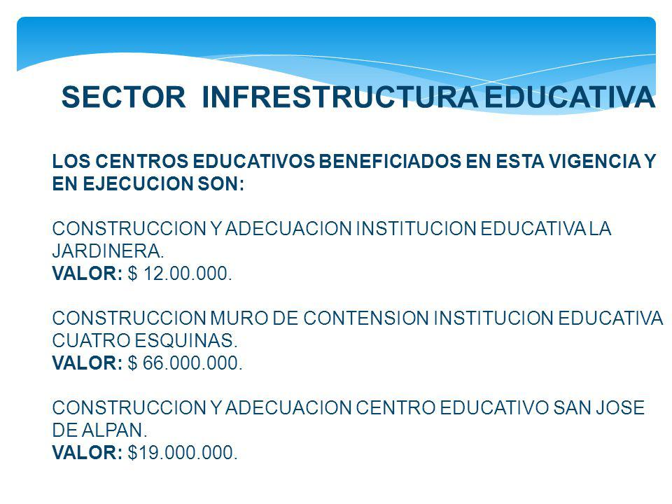 SECTOR INFRESTRUCTURA EDUCATIVA