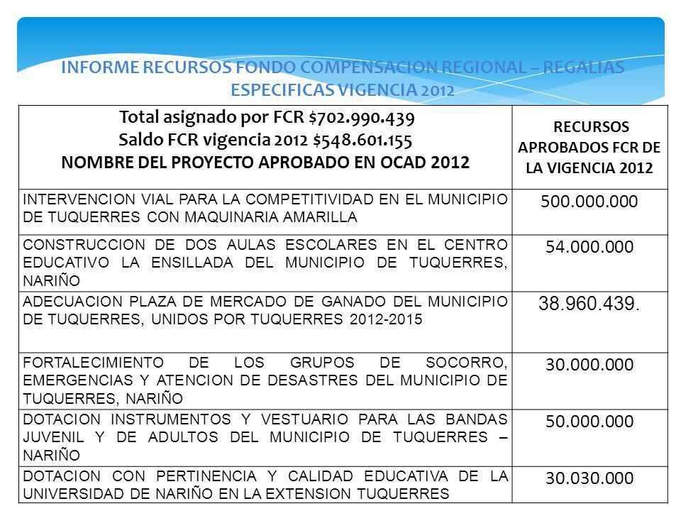 NOMBRE DEL PROYECTO APROBADO EN OCAD 2012
