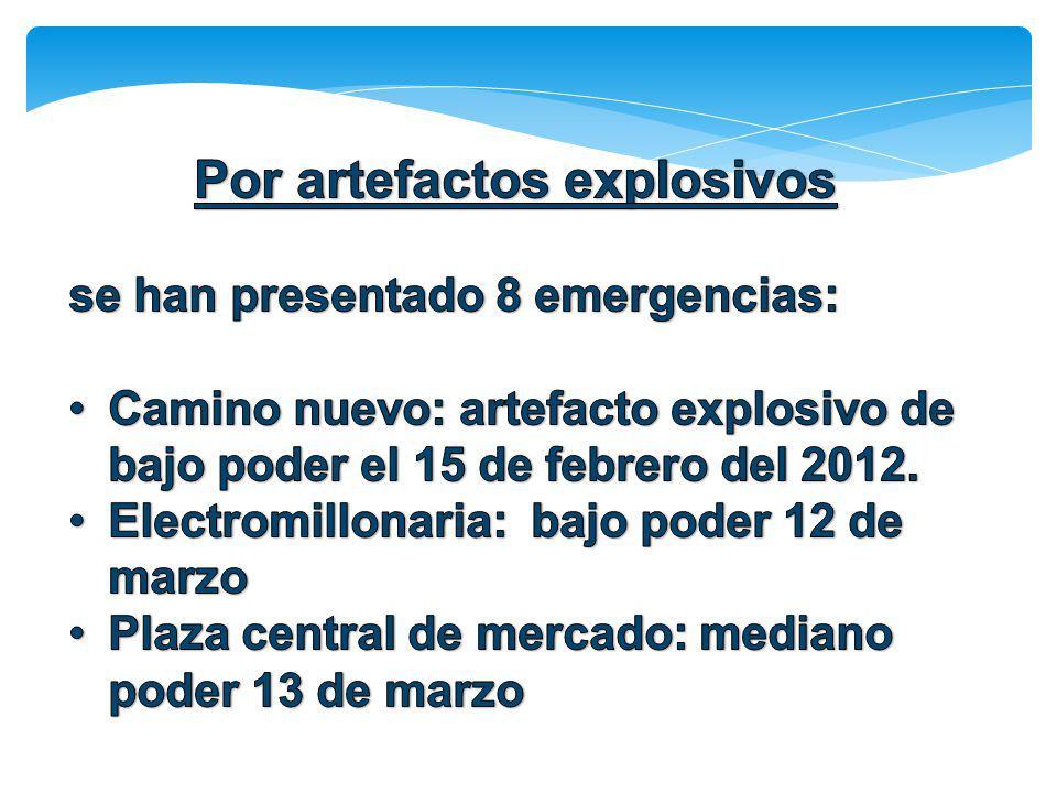 Por artefactos explosivos
