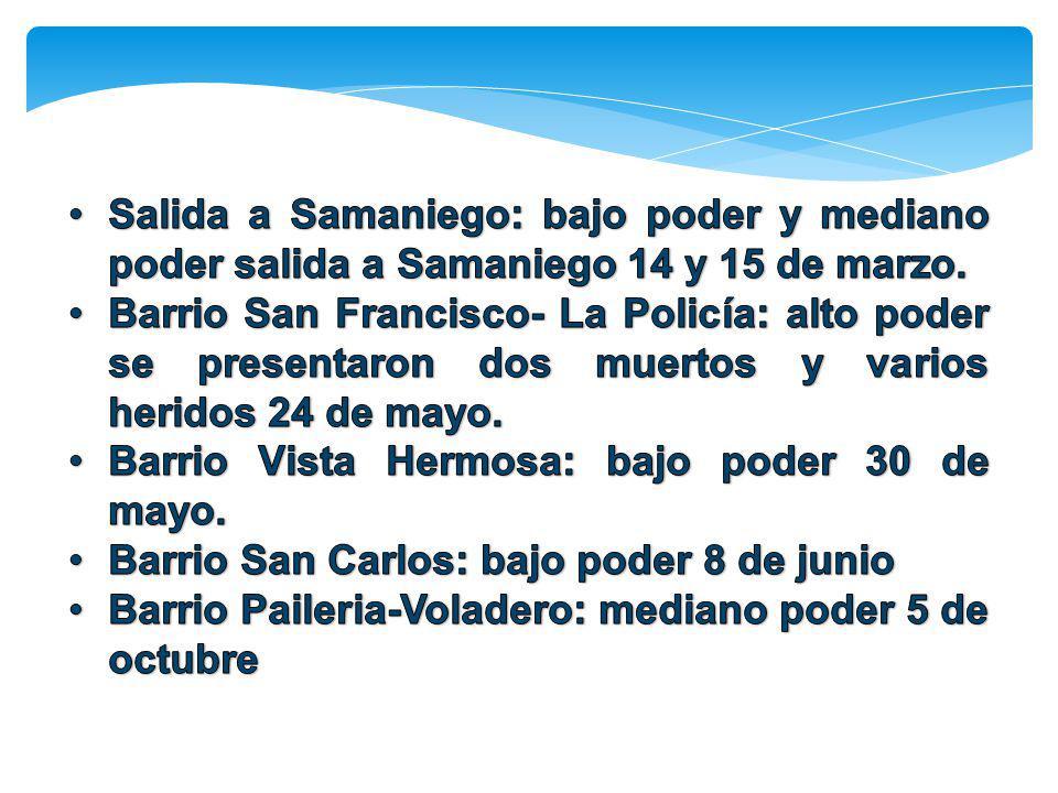 Salida a Samaniego: bajo poder y mediano poder salida a Samaniego 14 y 15 de marzo.