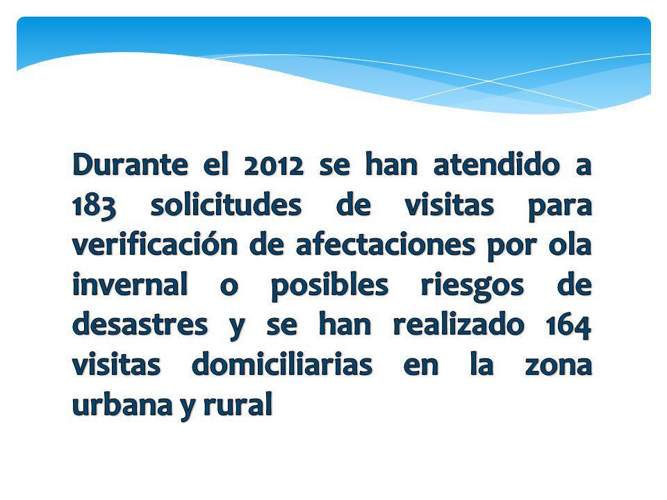 Durante el 2012 se han atendido a 183 solicitudes de visitas para verificación de afectaciones por ola invernal o posibles riesgos de desastres y se han realizado 164 visitas domiciliarias en la zona urbana y rural