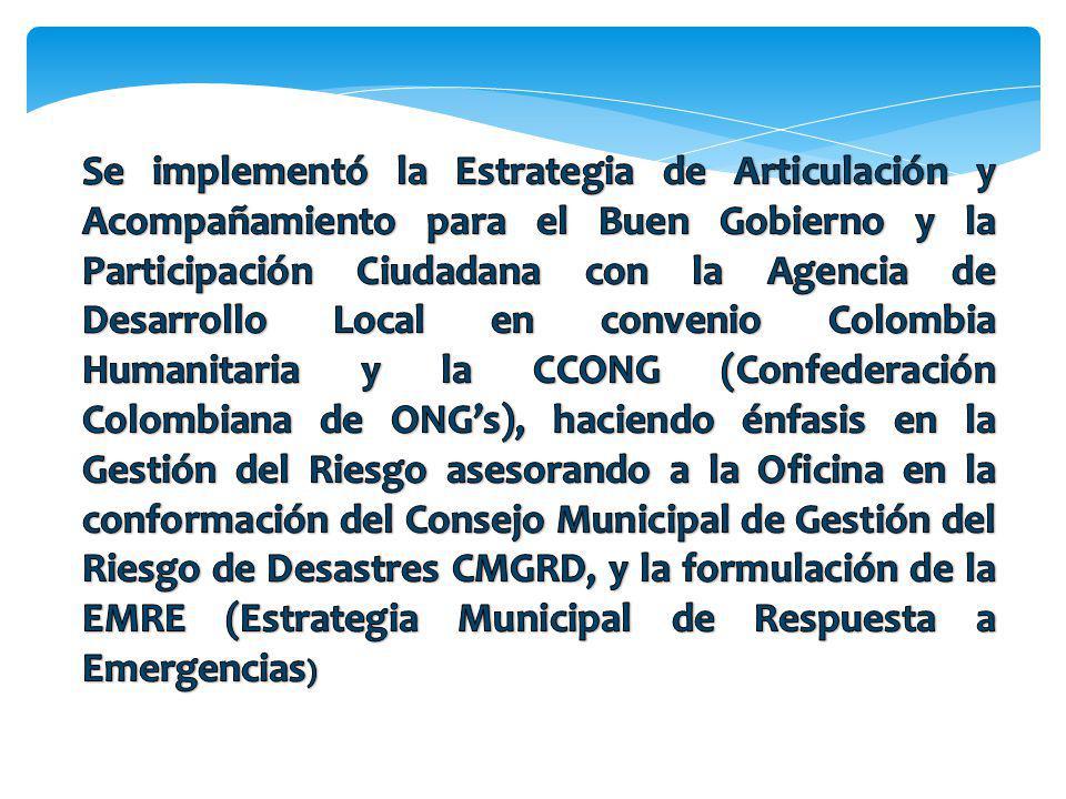Se implementó la Estrategia de Articulación y Acompañamiento para el Buen Gobierno y la Participación Ciudadana con la Agencia de Desarrollo Local en convenio Colombia Humanitaria y la CCONG (Confederación Colombiana de ONG's), haciendo énfasis en la Gestión del Riesgo asesorando a la Oficina en la conformación del Consejo Municipal de Gestión del Riesgo de Desastres CMGRD, y la formulación de la EMRE (Estrategia Municipal de Respuesta a Emergencias)