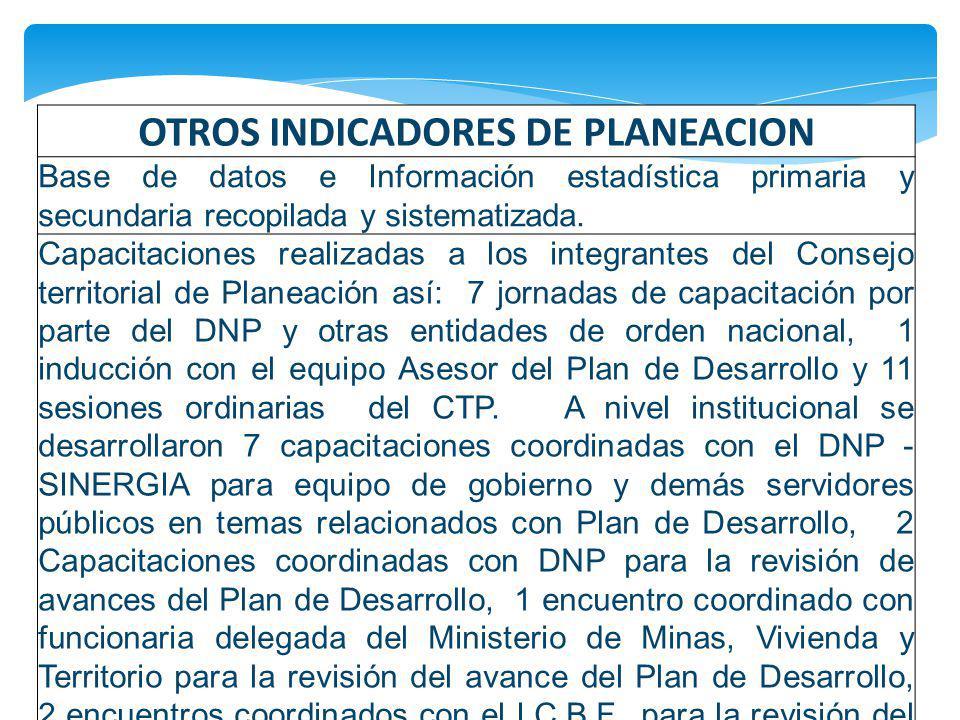 OTROS INDICADORES DE PLANEACION