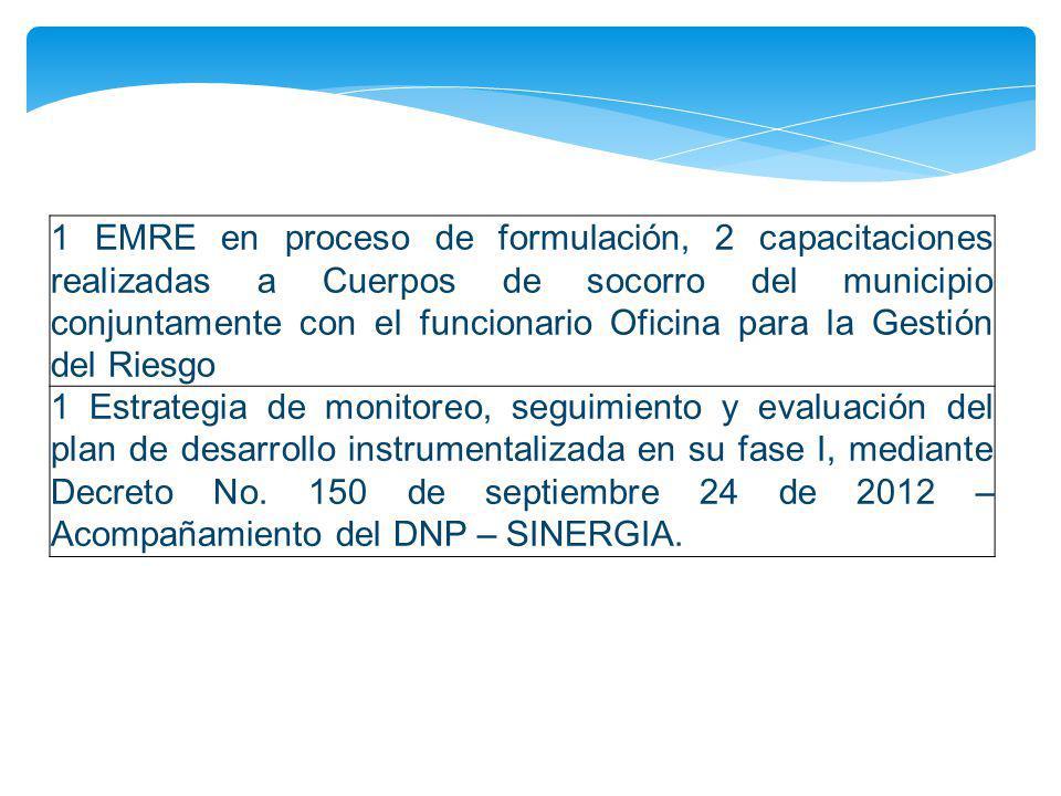 1 EMRE en proceso de formulación, 2 capacitaciones realizadas a Cuerpos de socorro del municipio conjuntamente con el funcionario Oficina para la Gestión del Riesgo