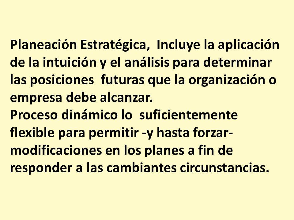 Planeación Estratégica, Incluye la aplicación de la intuición y el análisis para determinar las posiciones futuras que la organización o empresa debe alcanzar.