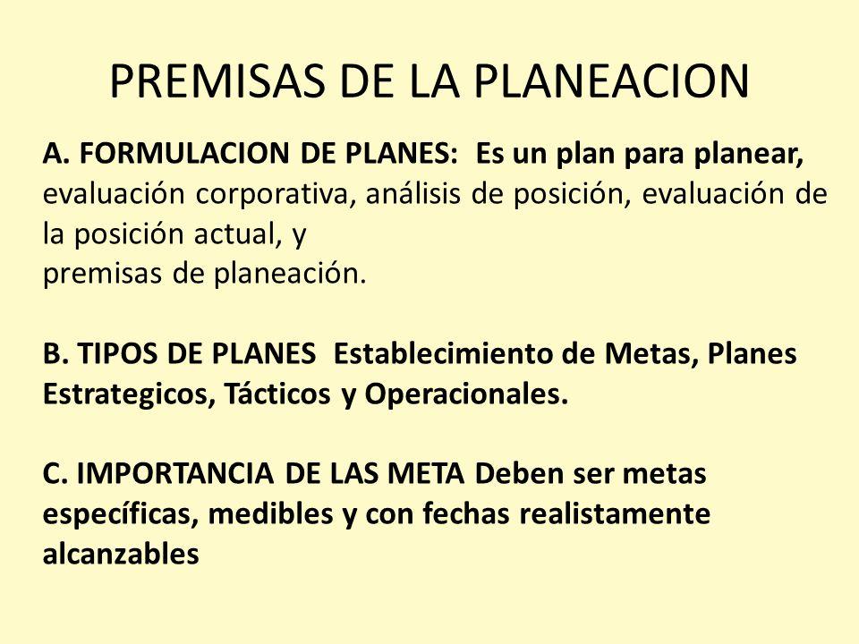 PREMISAS DE LA PLANEACION