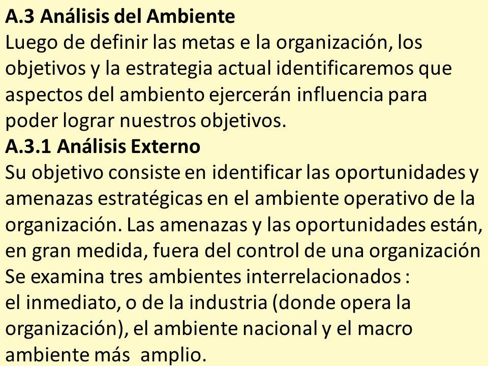 A.3 Análisis del Ambiente