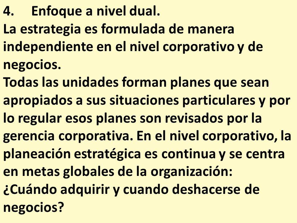 4. Enfoque a nivel dual. La estrategia es formulada de manera independiente en el nivel corporativo y de negocios.