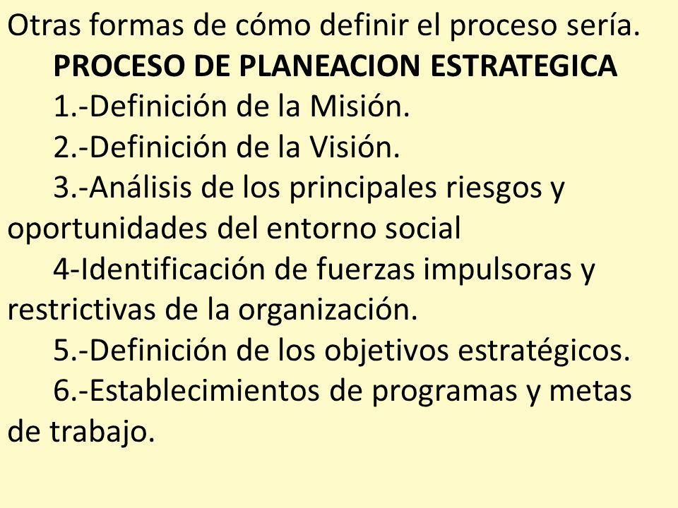 Otras formas de cómo definir el proceso sería.