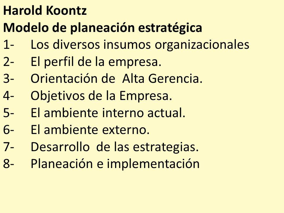 Harold Koontz Modelo de planeación estratégica 1- Los diversos insumos organizacionales 2- El perfil de la empresa.