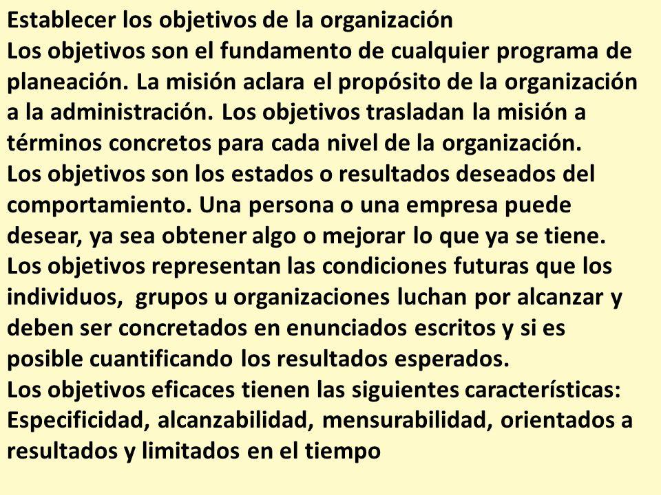 Establecer los objetivos de la organización