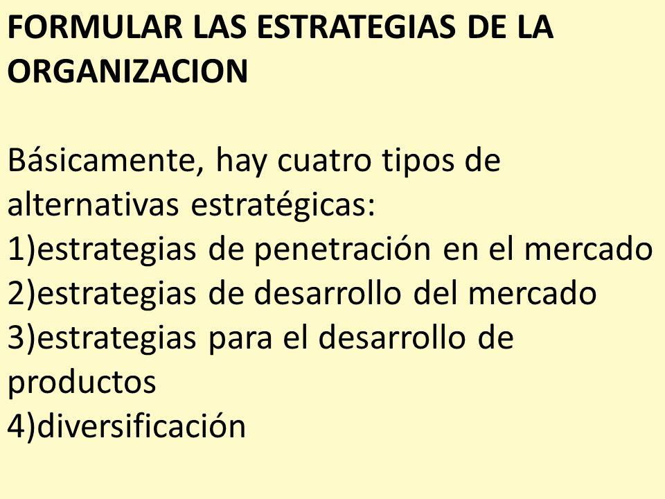 FORMULAR LAS ESTRATEGIAS DE LA ORGANIZACION