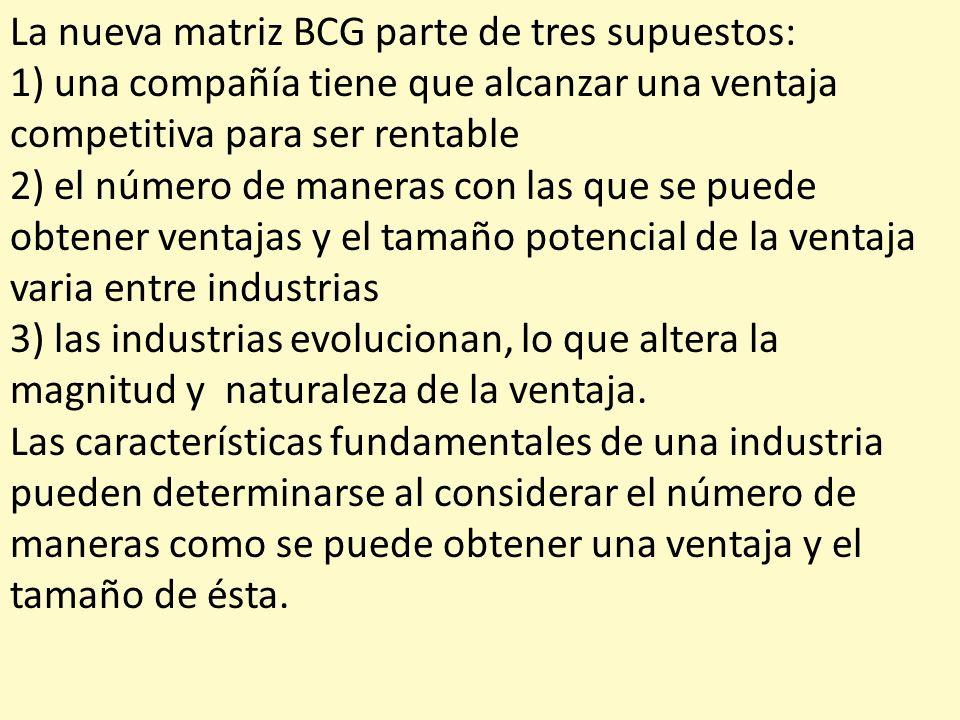 La nueva matriz BCG parte de tres supuestos: