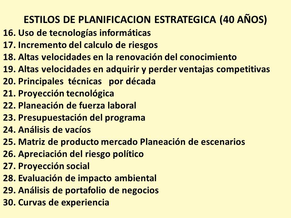 ESTILOS DE PLANIFICACION ESTRATEGICA (40 AÑOS)