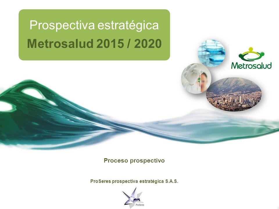 Proceso prospectivo ProSeres prospectiva estratégica S.A.S.