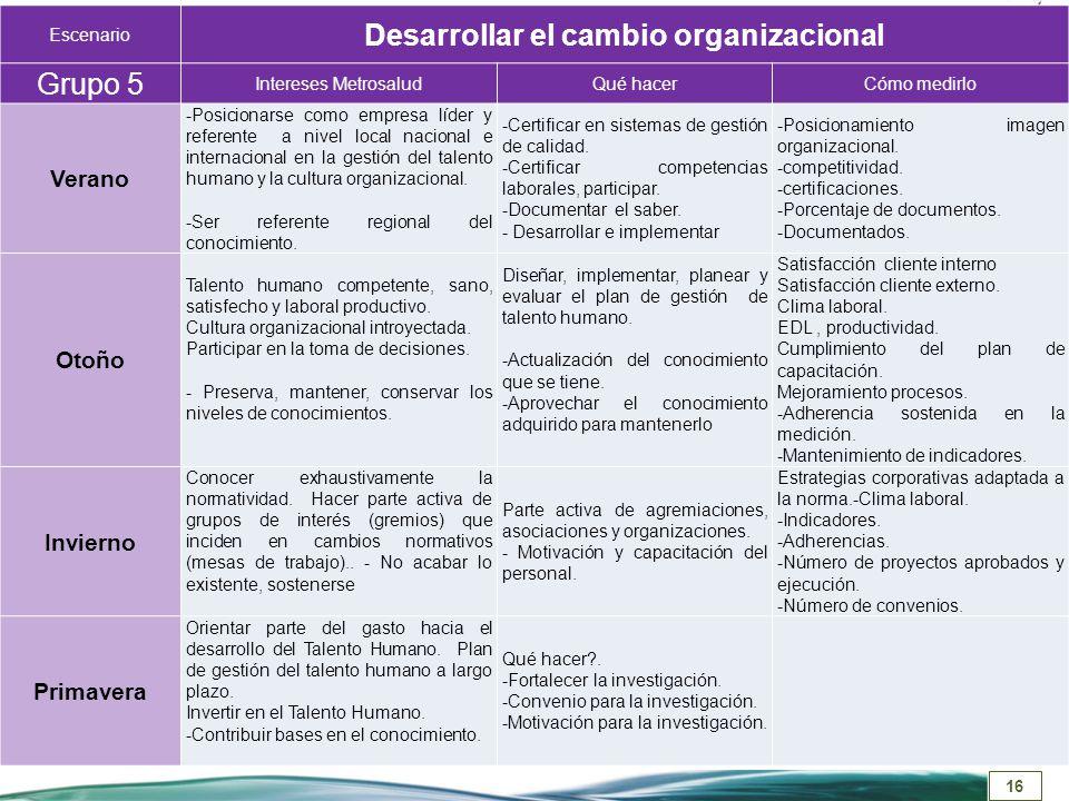 Desarrollar el cambio organizacional