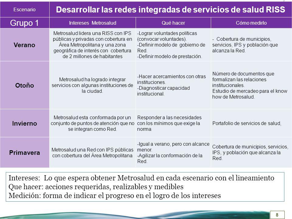 Desarrollar las redes integradas de servicios de salud RISS