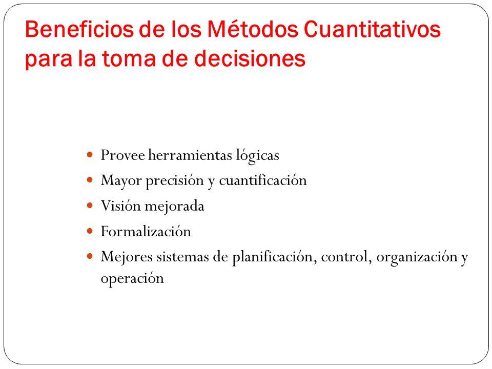 Beneficios de los Métodos Cuantitativos para la toma de decisiones