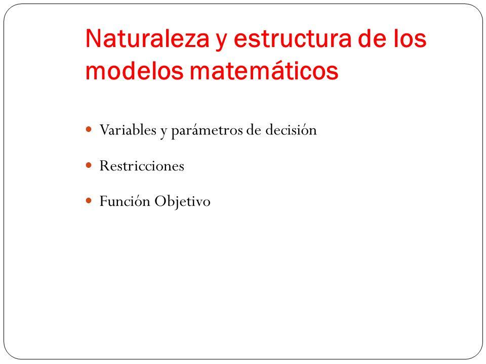Naturaleza y estructura de los modelos matemáticos