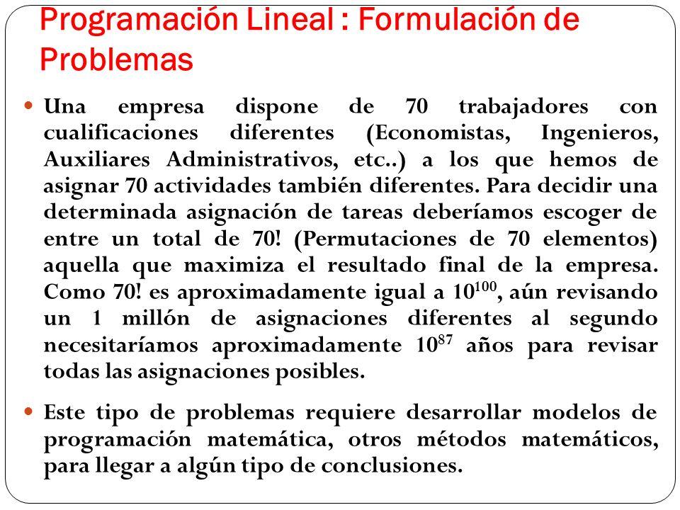 Programación Lineal : Formulación de Problemas