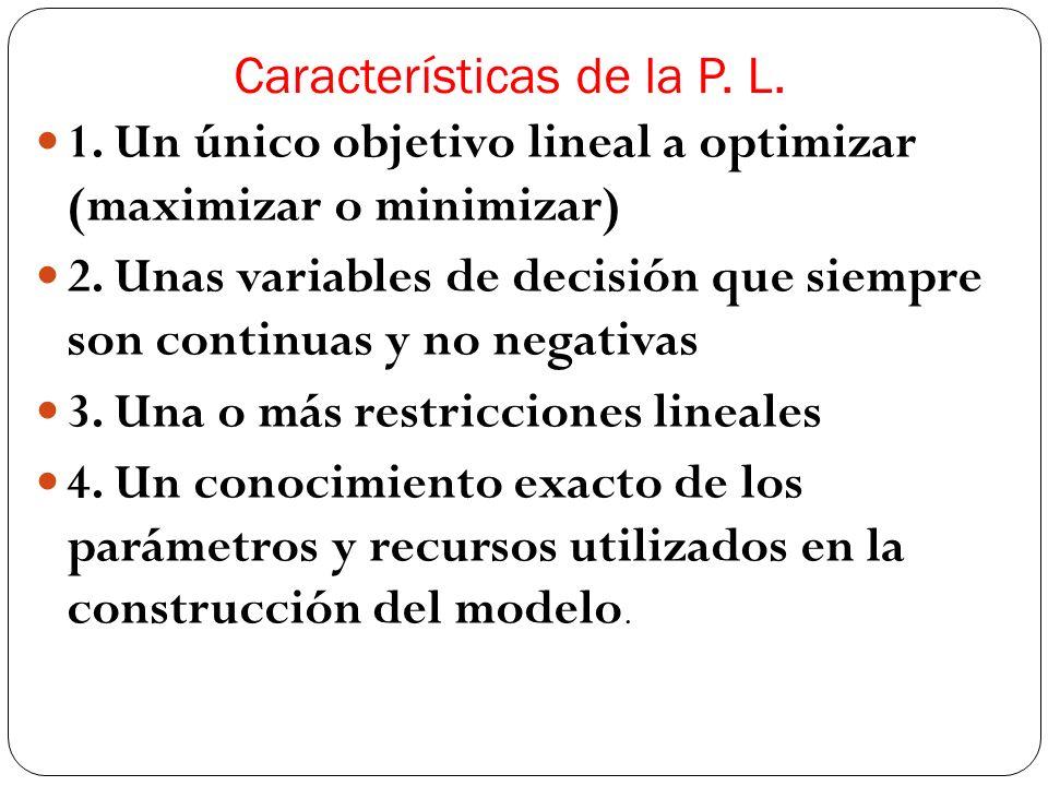 Características de la P. L.