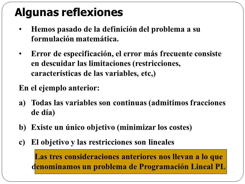 Algunas reflexiones Hemos pasado de la definición del problema a su formulación matemática.