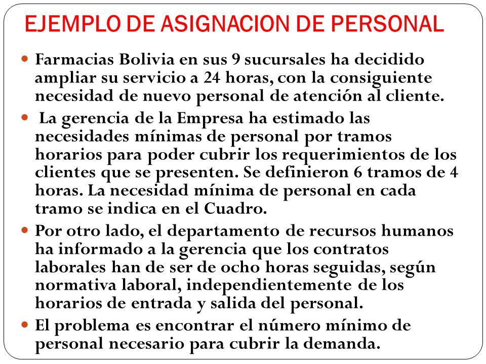 EJEMPLO DE ASIGNACION DE PERSONAL