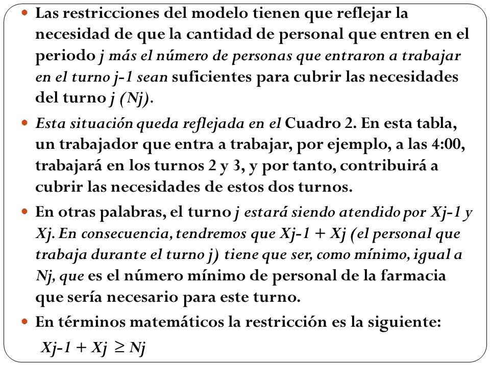 Las restricciones del modelo tienen que reflejar la necesidad de que la cantidad de personal que entren en el periodo j más el número de personas que entraron a trabajar en el turno j-1 sean suficientes para cubrir las necesidades del turno j (Nj).