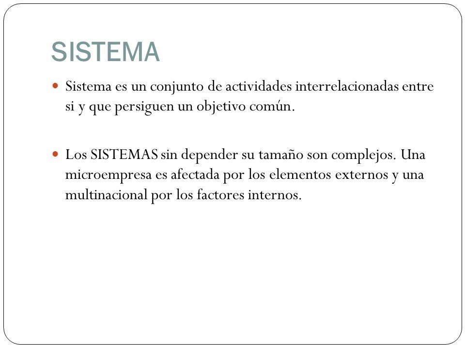 SISTEMASistema es un conjunto de actividades interrelacionadas entre si y que persiguen un objetivo común.