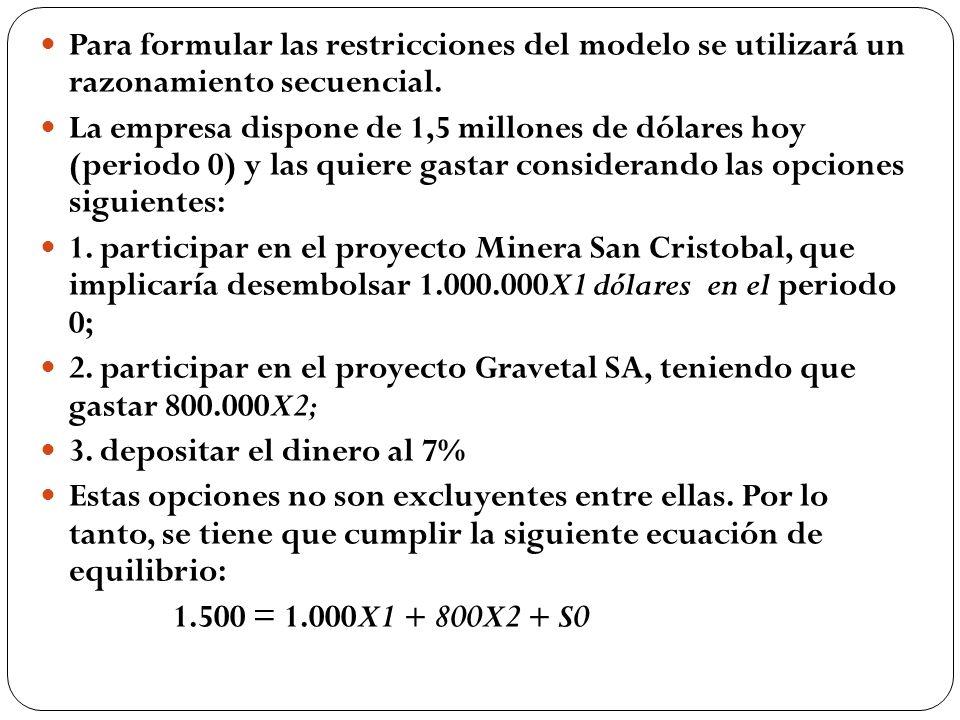 Para formular las restricciones del modelo se utilizará un razonamiento secuencial.
