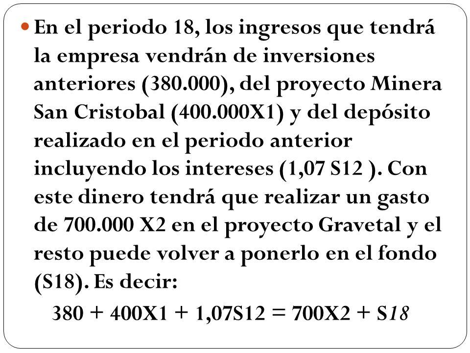 En el periodo 18, los ingresos que tendrá la empresa vendrán de inversiones anteriores (380.000), del proyecto Minera San Cristobal (400.000X1) y del depósito realizado en el periodo anterior incluyendo los intereses (1,07 S12 ). Con este dinero tendrá que realizar un gasto de 700.000 X2 en el proyecto Gravetal y el resto puede volver a ponerlo en el fondo (S18). Es decir: