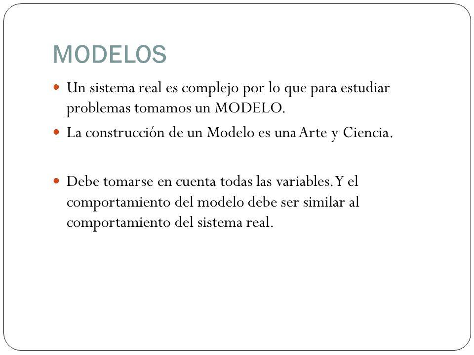 MODELOS Un sistema real es complejo por lo que para estudiar problemas tomamos un MODELO. La construcción de un Modelo es una Arte y Ciencia.