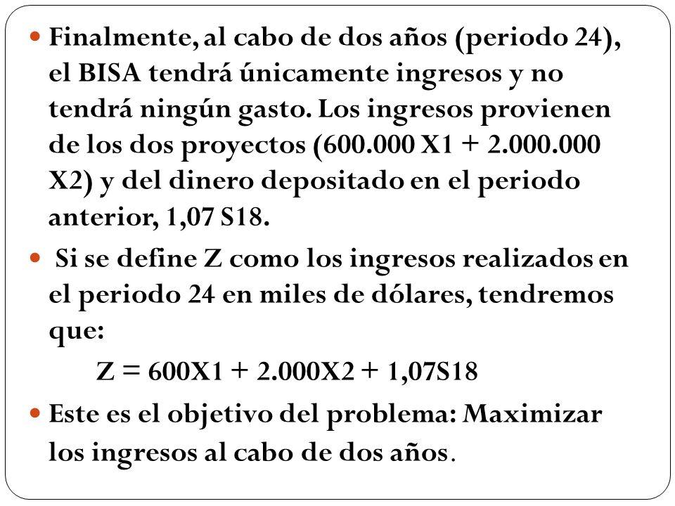 Finalmente, al cabo de dos años (periodo 24), el BISA tendrá únicamente ingresos y no tendrá ningún gasto. Los ingresos provienen de los dos proyectos (600.000 X1 + 2.000.000 X2) y del dinero depositado en el periodo anterior, 1,07 S18.