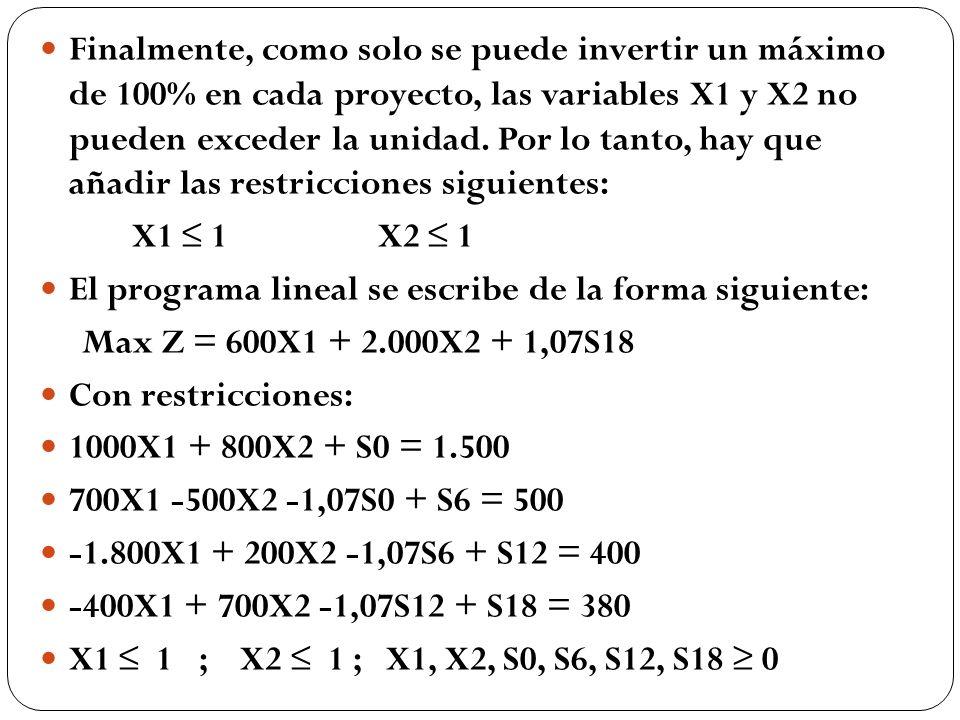 Finalmente, como solo se puede invertir un máximo de 100% en cada proyecto, las variables X1 y X2 no pueden exceder la unidad. Por lo tanto, hay que añadir las restricciones siguientes: