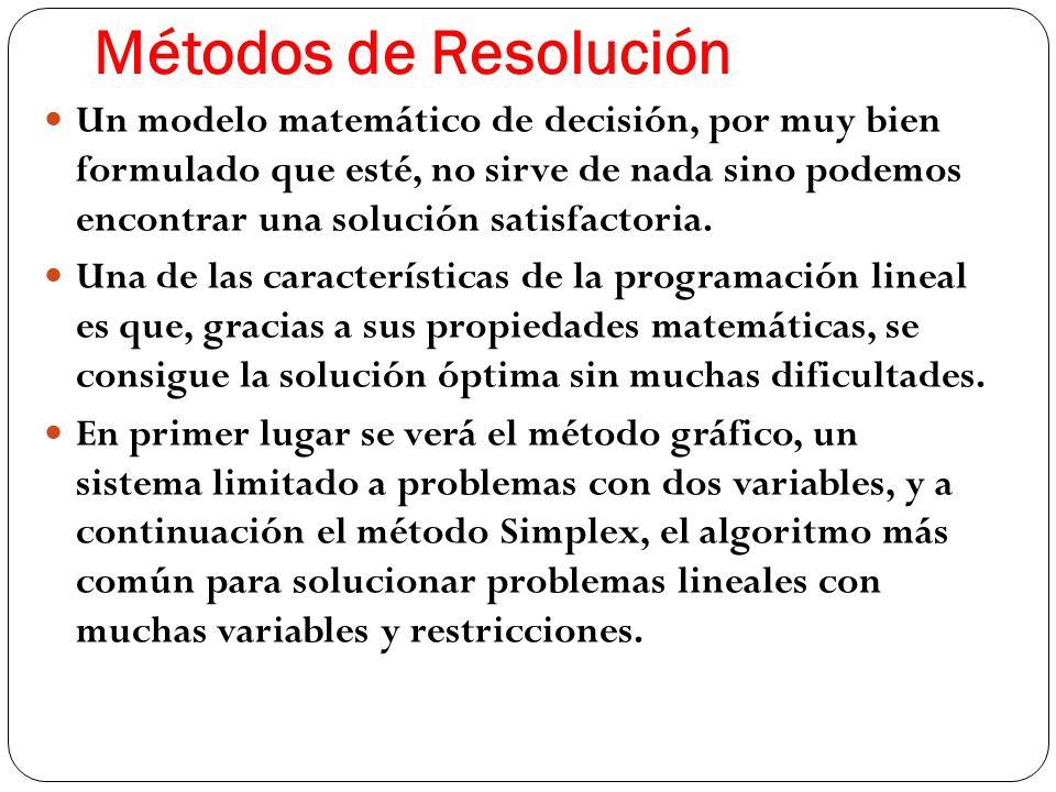 Métodos de Resolución