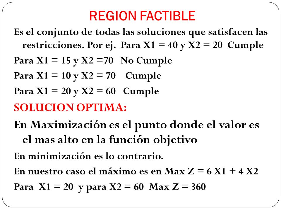 REGION FACTIBLE SOLUCION OPTIMA: