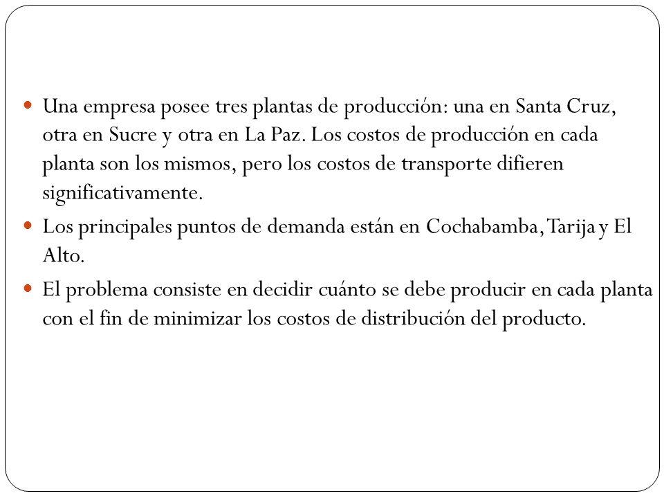 Una empresa posee tres plantas de producción: una en Santa Cruz, otra en Sucre y otra en La Paz. Los costos de producción en cada planta son los mismos, pero los costos de transporte difieren significativamente.