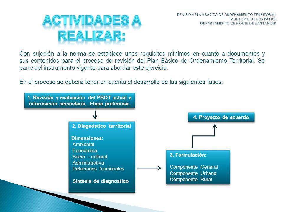 2. Diagnóstico territorial