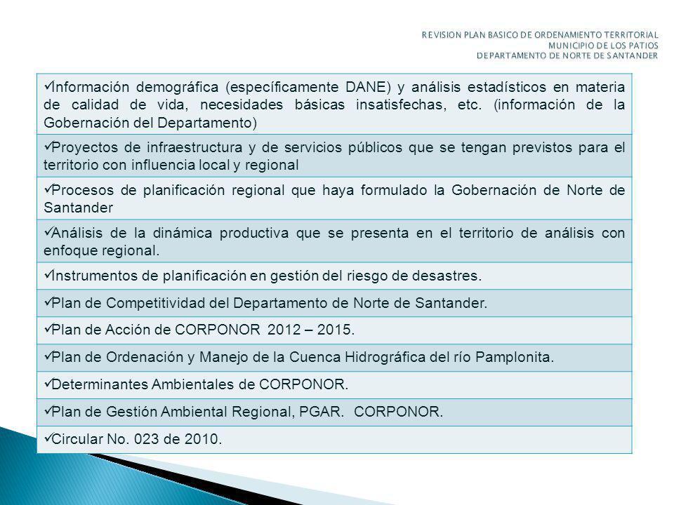 Instrumentos de planificación en gestión del riesgo de desastres.