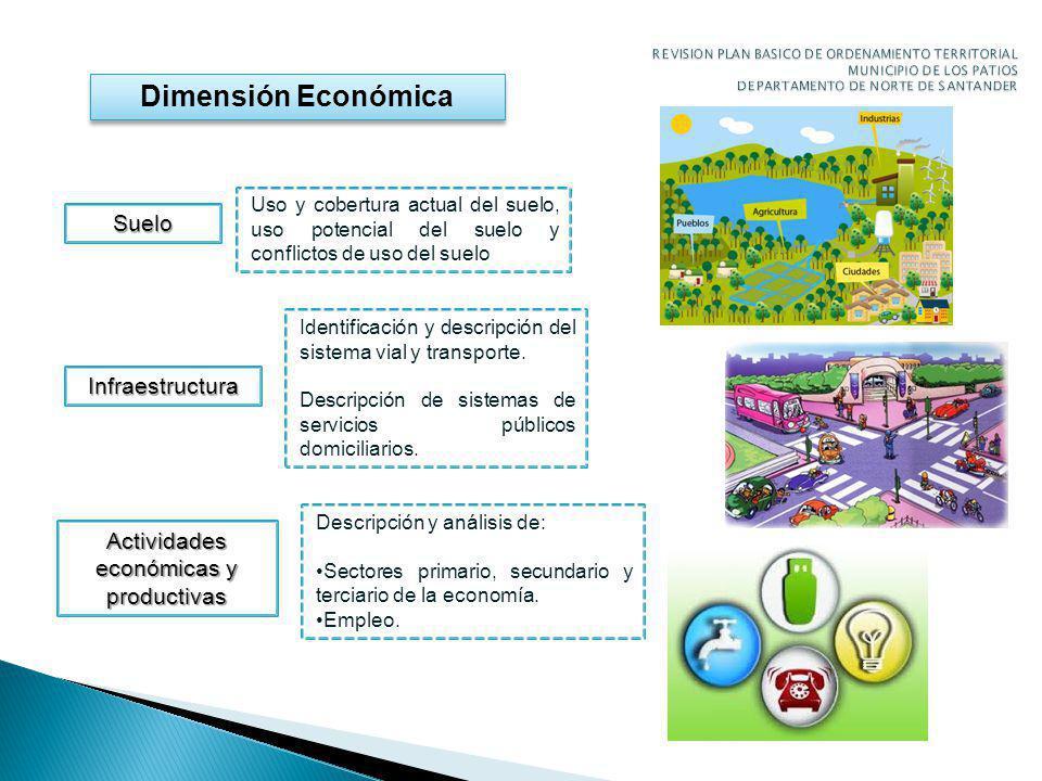 Actividades económicas y productivas