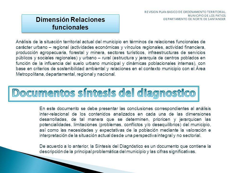 Dimensión Relaciones funcionales Documentos síntesis del diagnostico